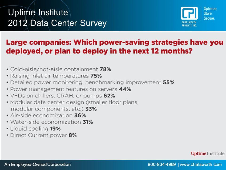 Uptime Institute 2012 Data Center Survey