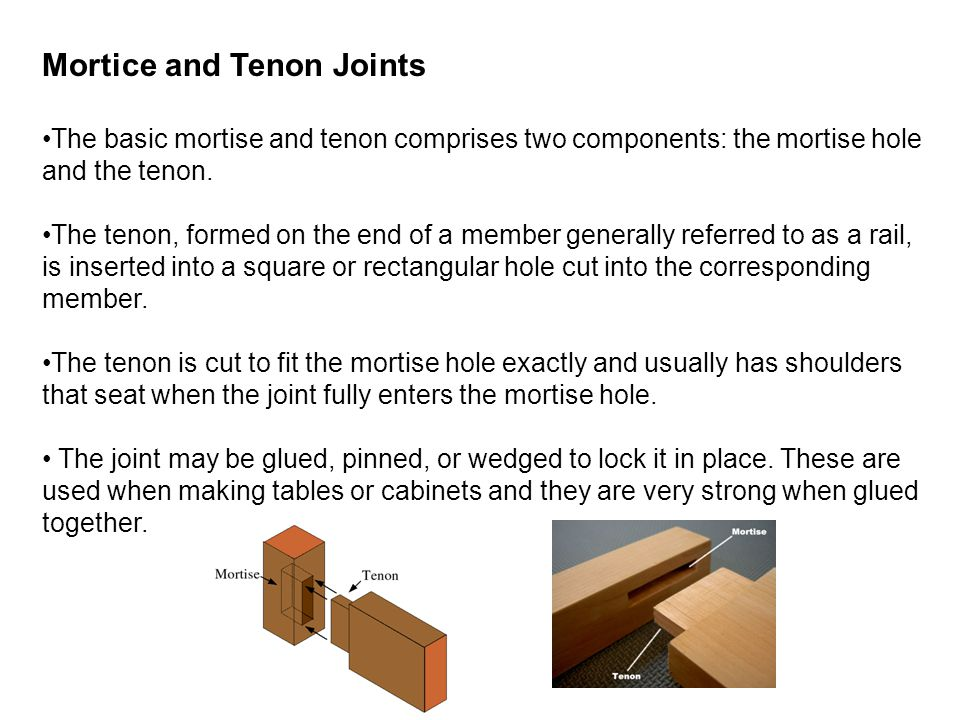 Mortice and Tenon Joints