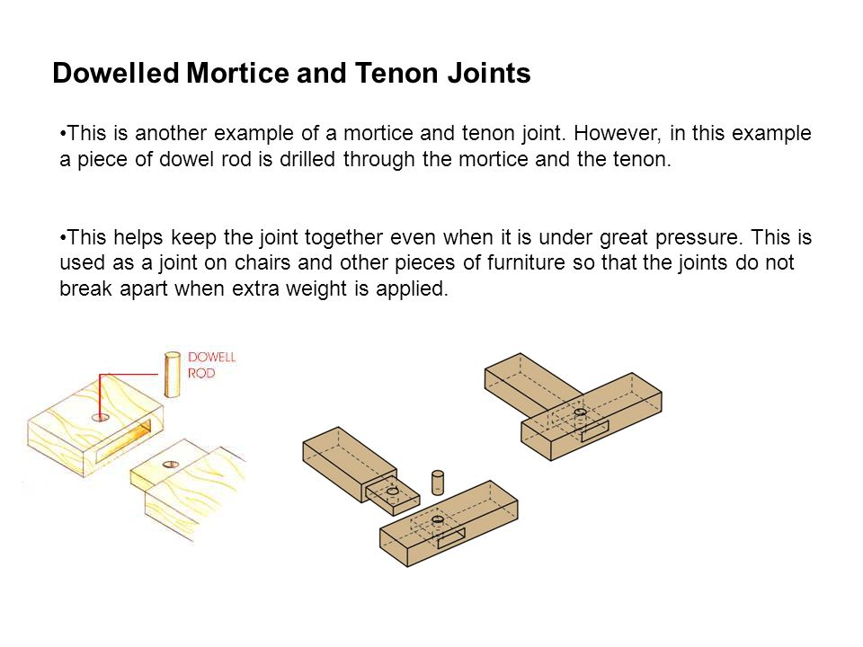 Dowelled Mortice and Tenon Joints