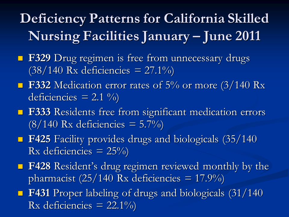 Deficiency Patterns for California Skilled Nursing Facilities January – June 2011