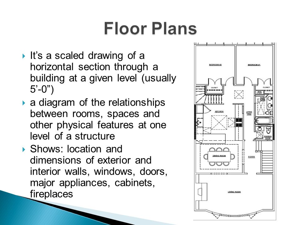 Floor Plans It's a scaled drawing of a horizontal section through a building at a given level (usually 5'-0 )