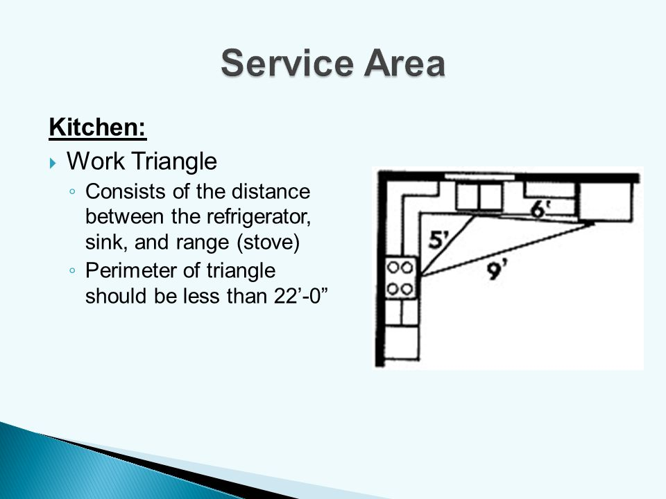 Service Area Kitchen: Work Triangle