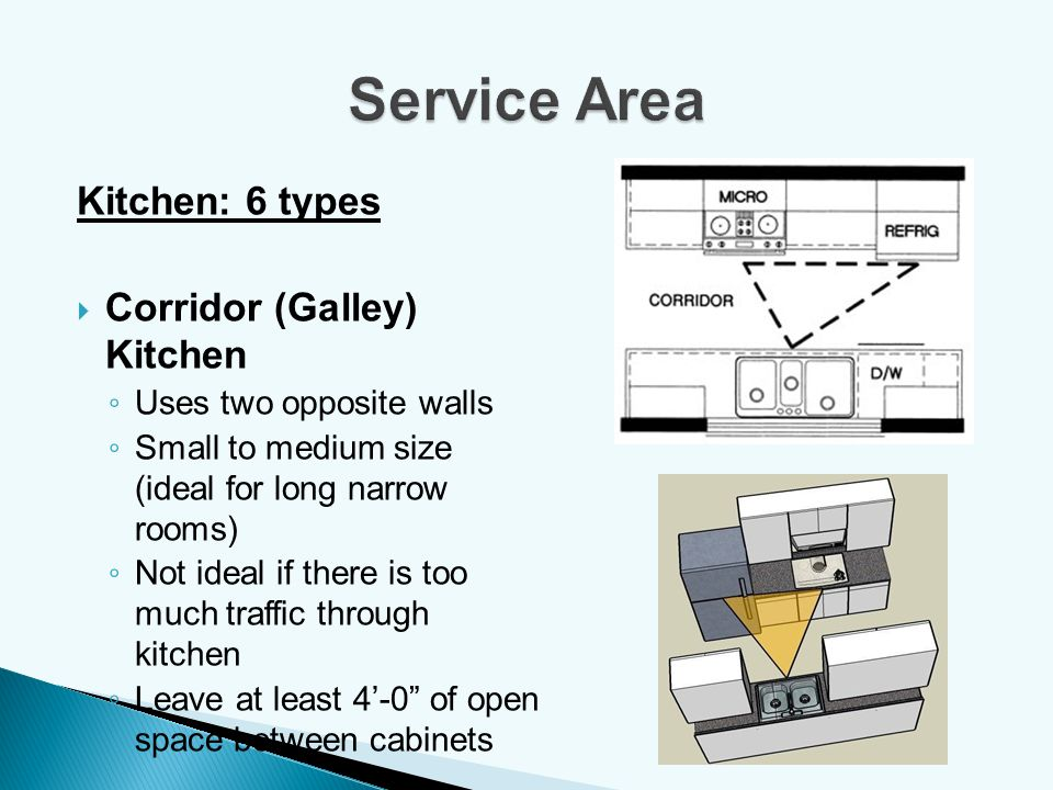 Service Area Kitchen: 6 types Corridor (Galley) Kitchen