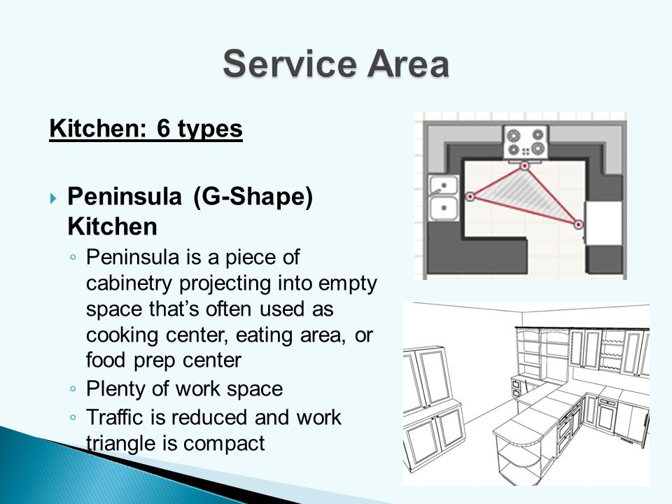 Service Area Kitchen: 6 types Peninsula (G-Shape) Kitchen
