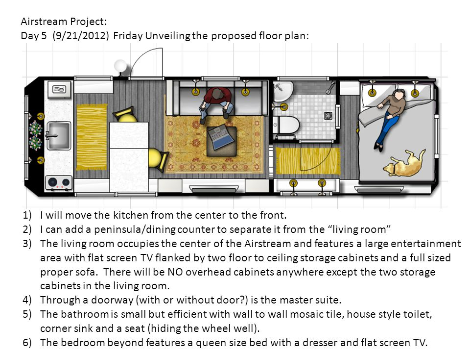 Airstream Project: Day 5 (9/21/2012) Friday Unveiling the proposed floor plan: I will move the kitchen from the center to the front.