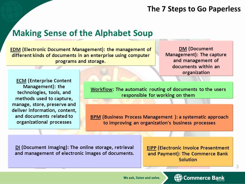 Making Sense of the Alphabet Soup