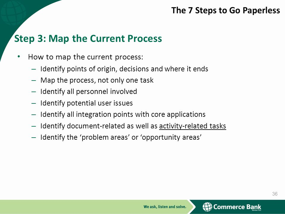 Step 3: Map the Current Process