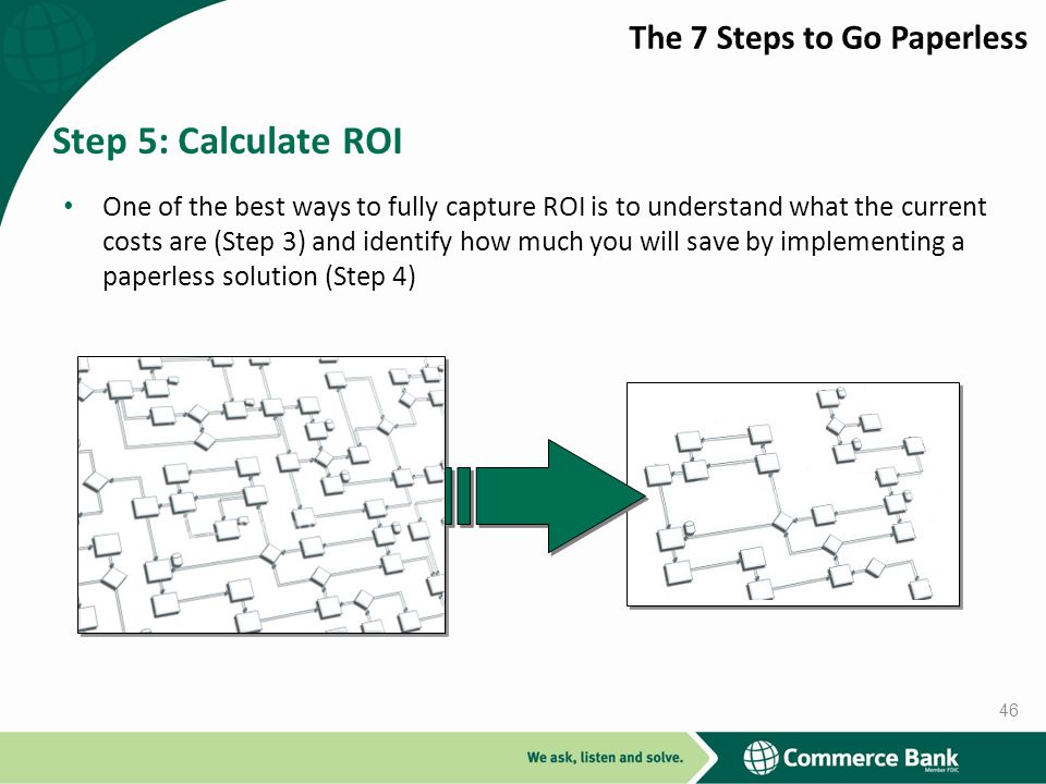 Step 5: Calculate ROI The 7 Steps to Go Paperless