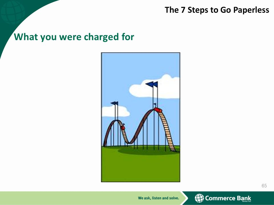 What you were charged for