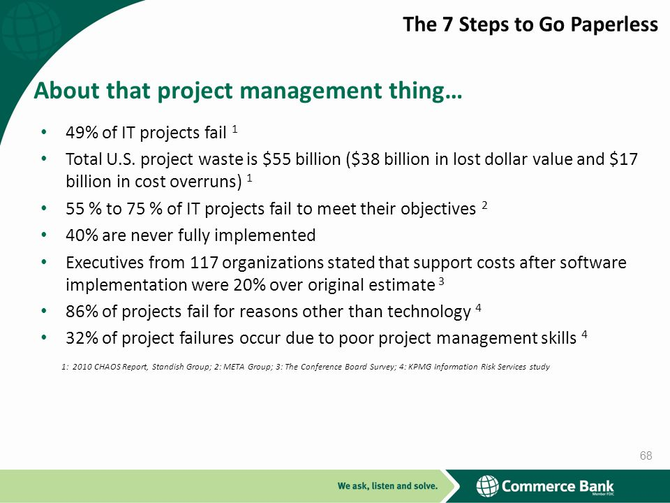 About that project management thing…
