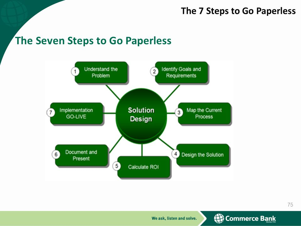 The Seven Steps to Go Paperless