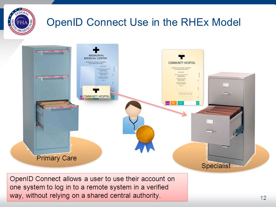 OAuth Use in the RHEx Model