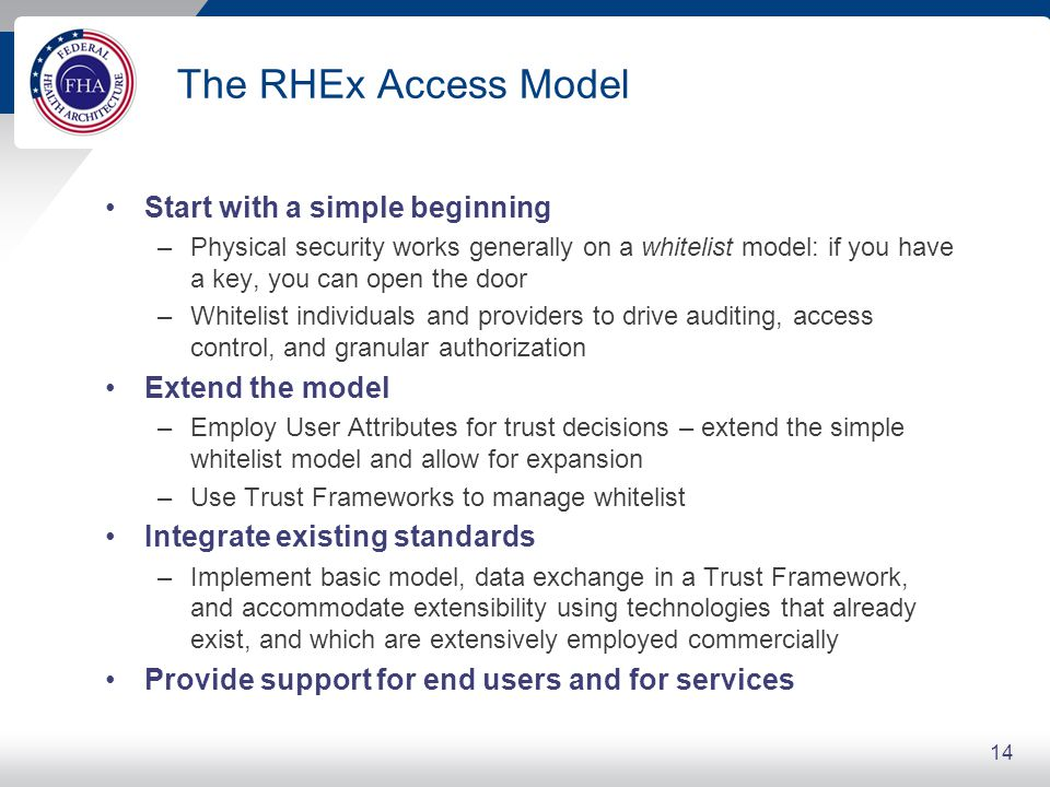 RHEx Access Model Simple Beginning