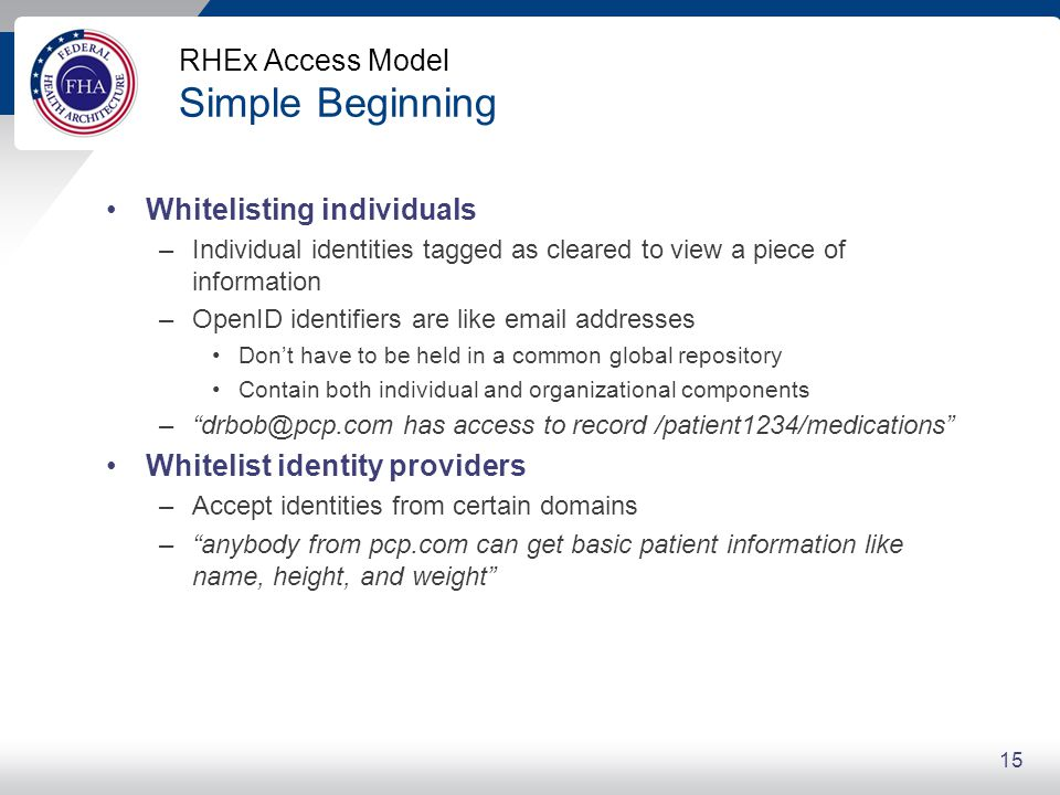 RHEx Access Model Extend the Model