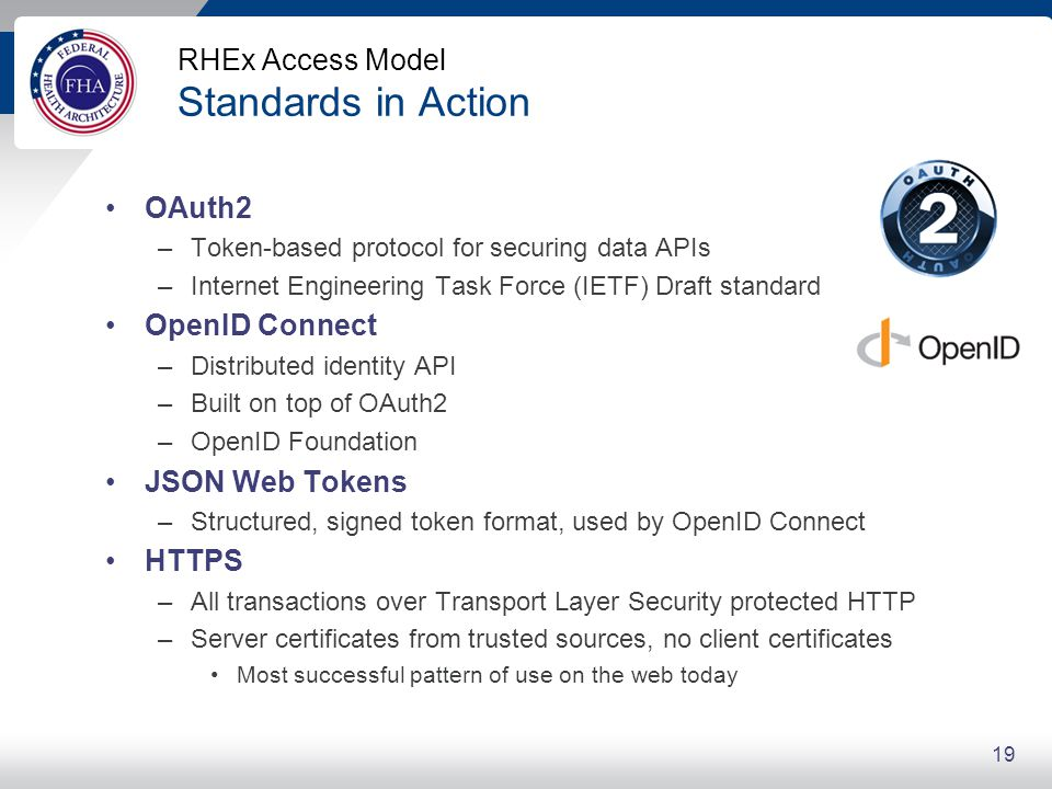 RHEx Access Model Nascent Standards Built on Experience
