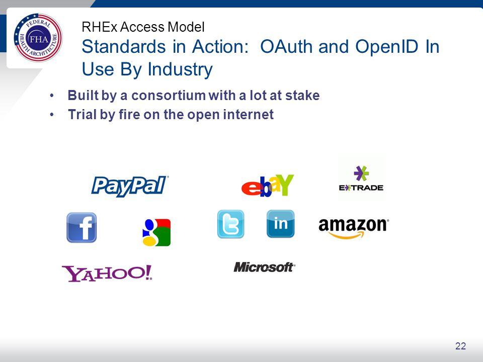 RHEx Access Model Services Authorization