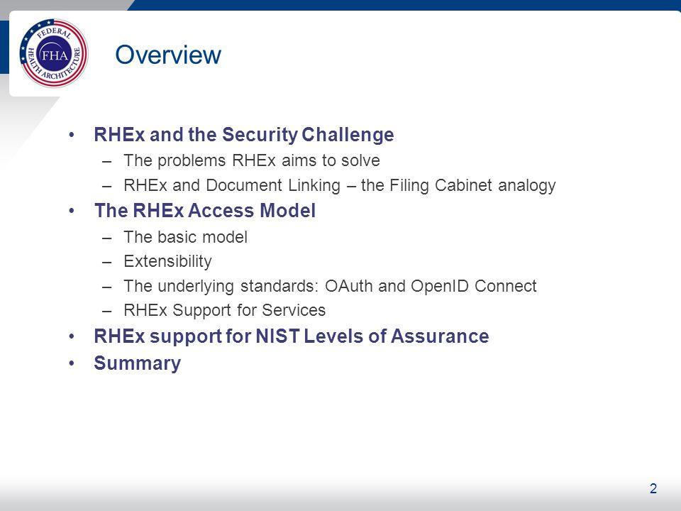 Orientation - What is RHEx