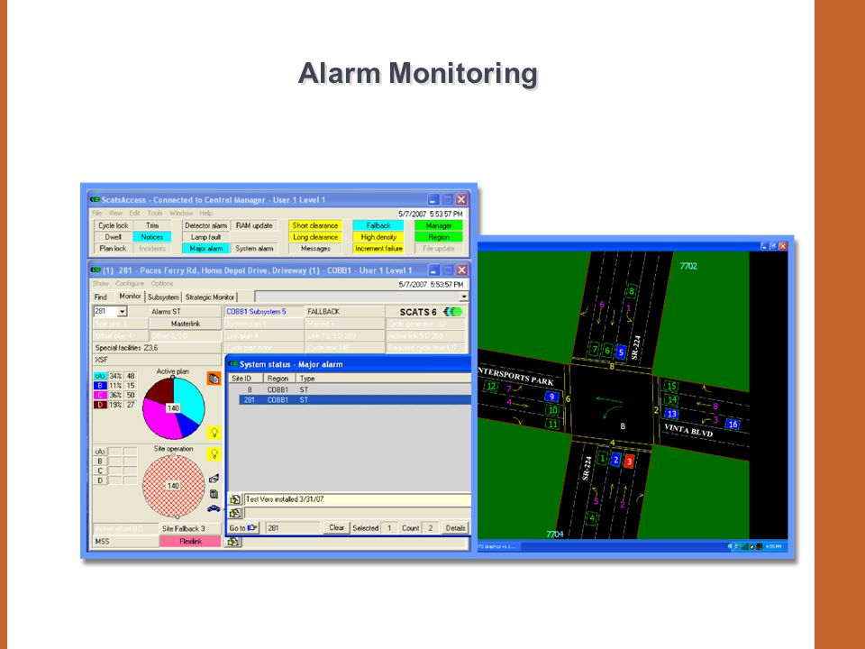 Alarm Monitoring