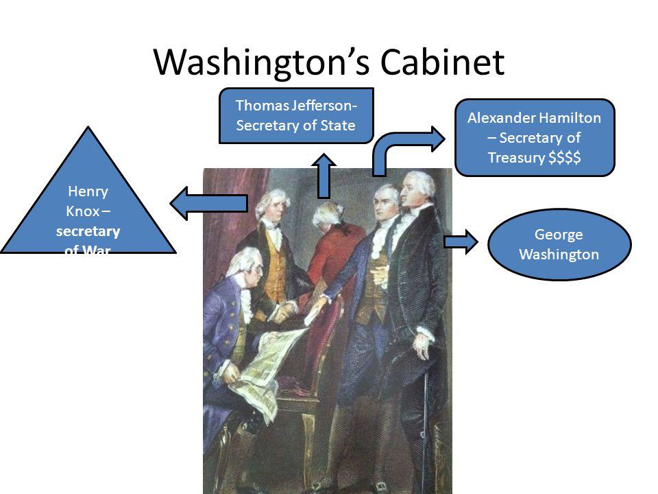 Washington's Cabinet Thomas Jefferson- Secretary of State