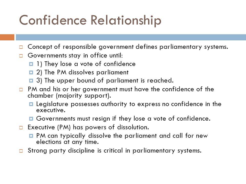 Confidence Relationship