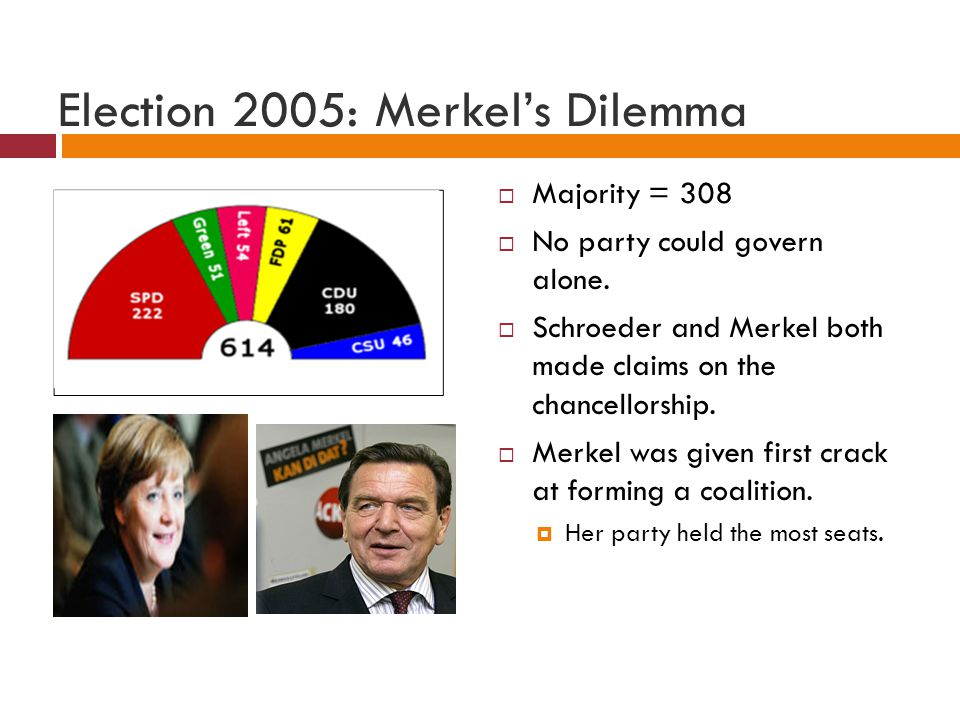 Election 2005: Merkel's Dilemma