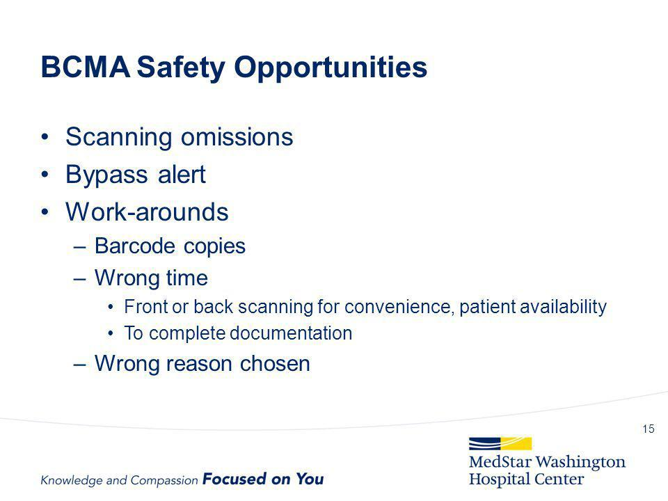 BCMA Safety Opportunities