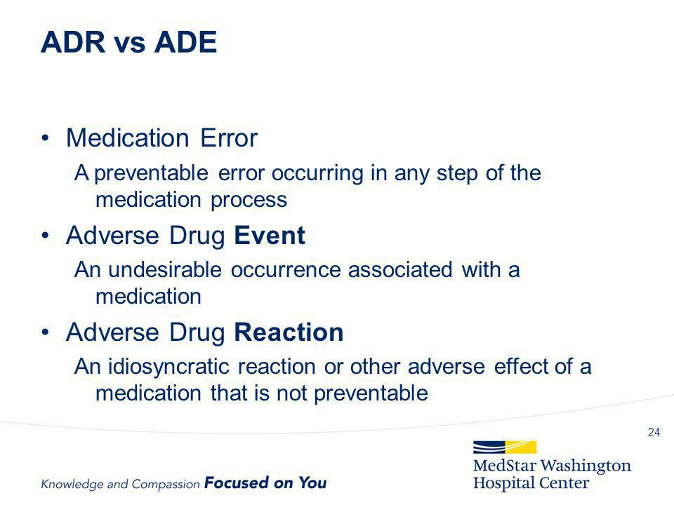 ADR vs ADE Medication Error Adverse Drug Event Adverse Drug Reaction