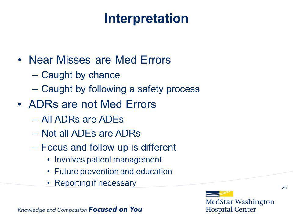 Interpretation Near Misses are Med Errors ADRs are not Med Errors