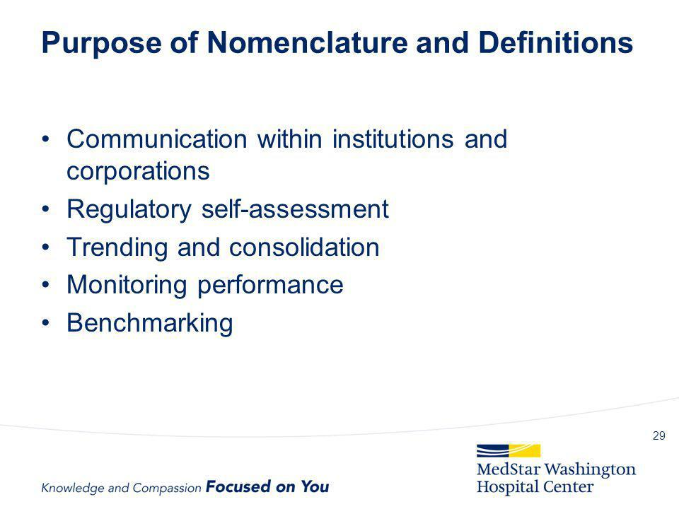 Purpose of Nomenclature and Definitions