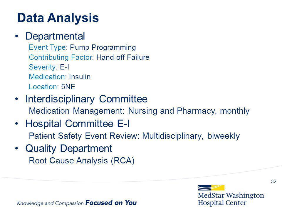 Data Analysis Departmental Interdisciplinary Committee