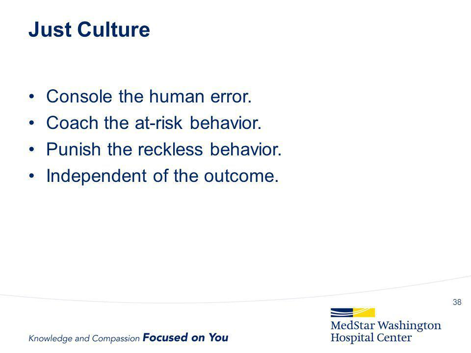 Just Culture Console the human error. Coach the at-risk behavior.