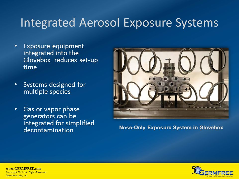 Integrated Aerosol Exposure Systems