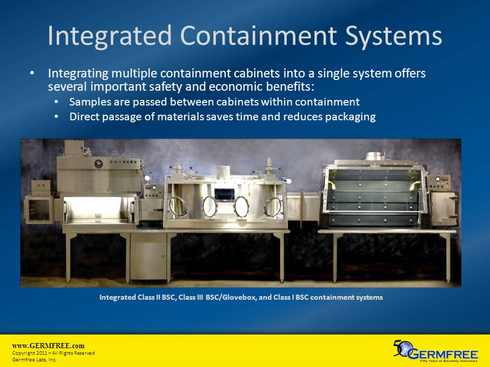 Integrated Containment Systems