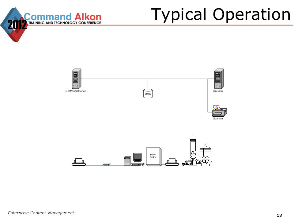 Typical Operation Enterprise Content Management