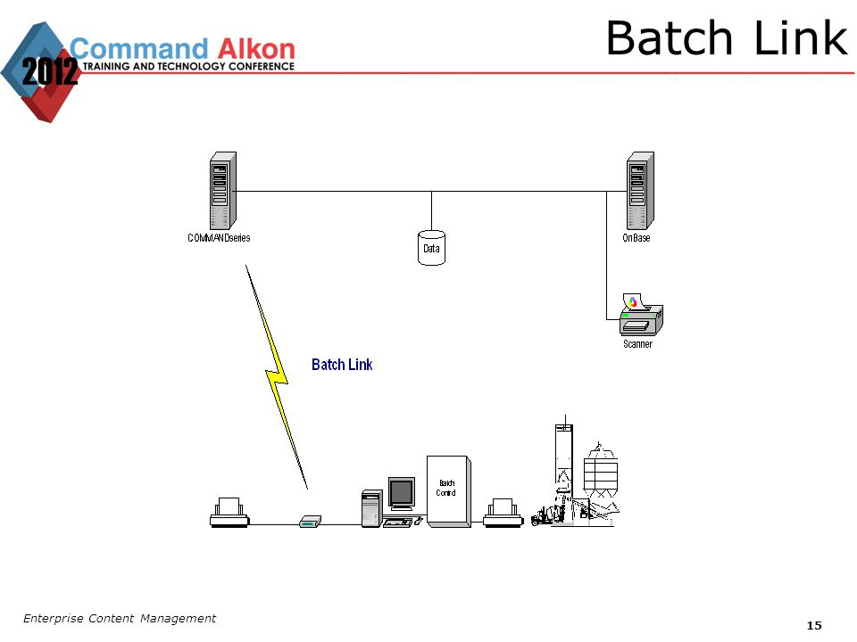 Batch Link Enterprise Content Management