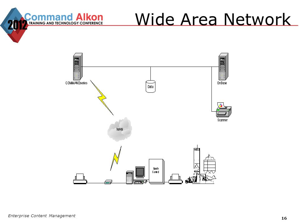 Wide Area Network Enterprise Content Management