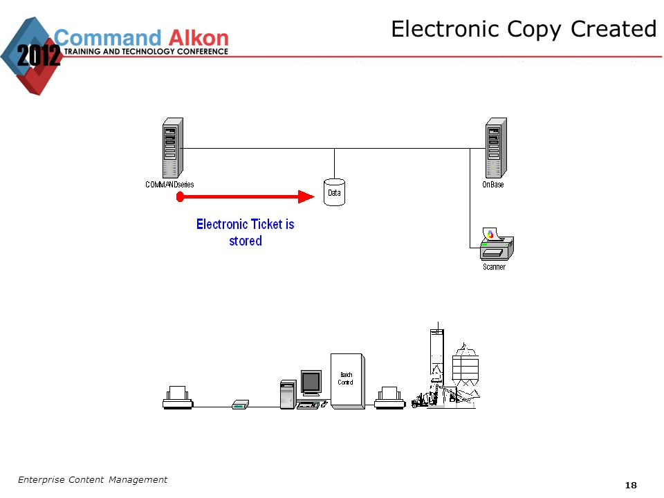 Electronic Copy Created