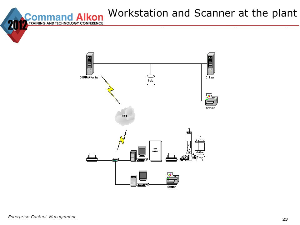 Workstation and Scanner at the plant