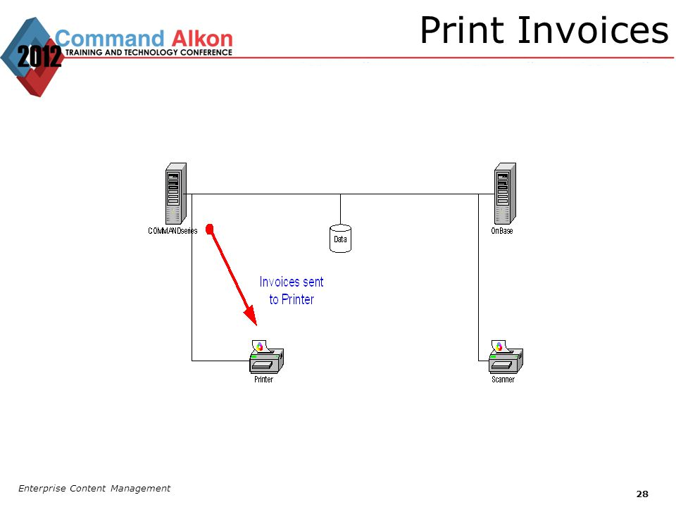 Print Invoices Enterprise Content Management