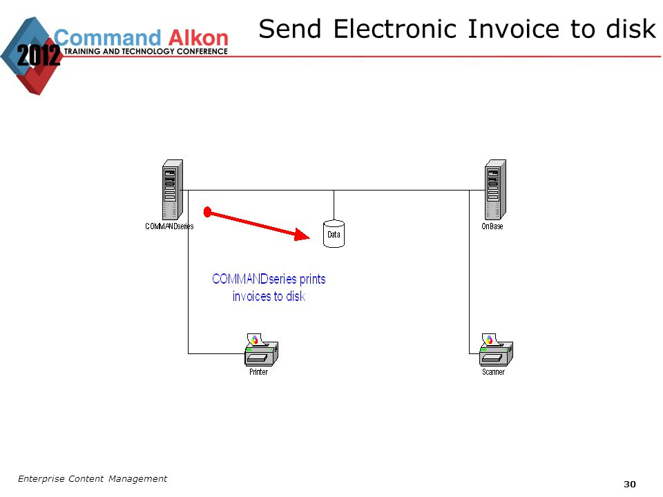 Send Electronic Invoice to disk