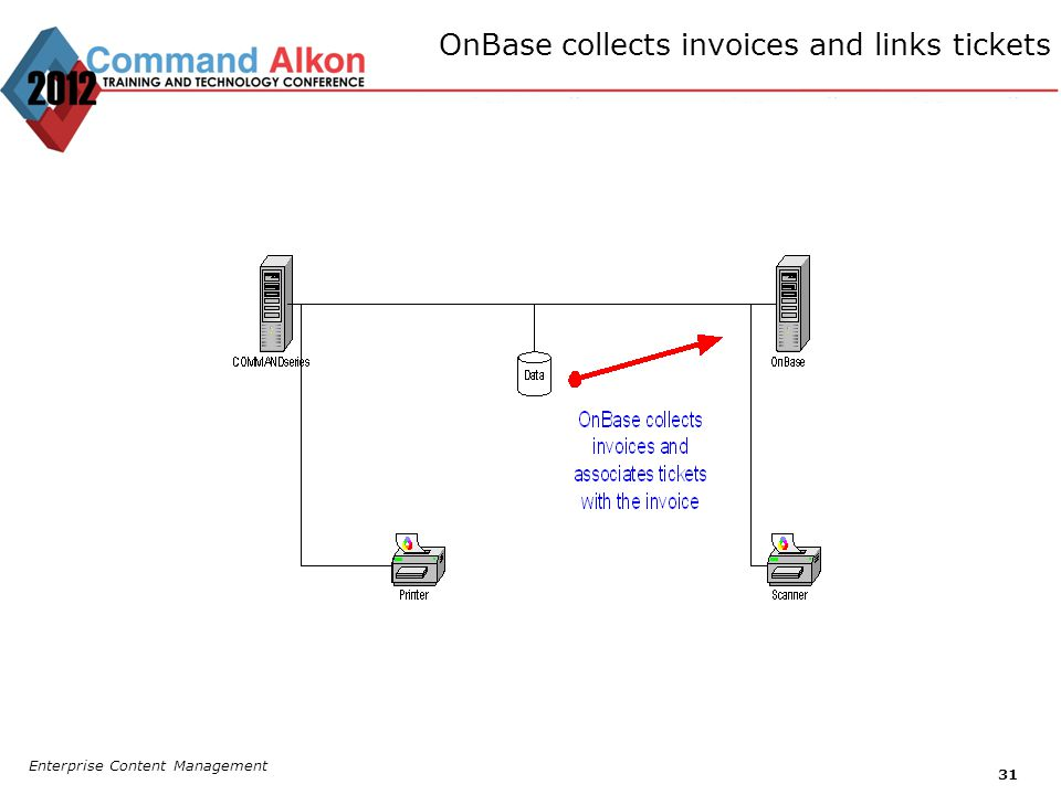 OnBase collects invoices and links tickets