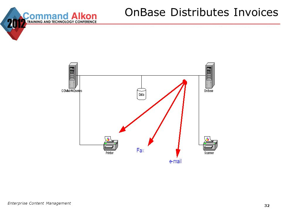 OnBase Distributes Invoices