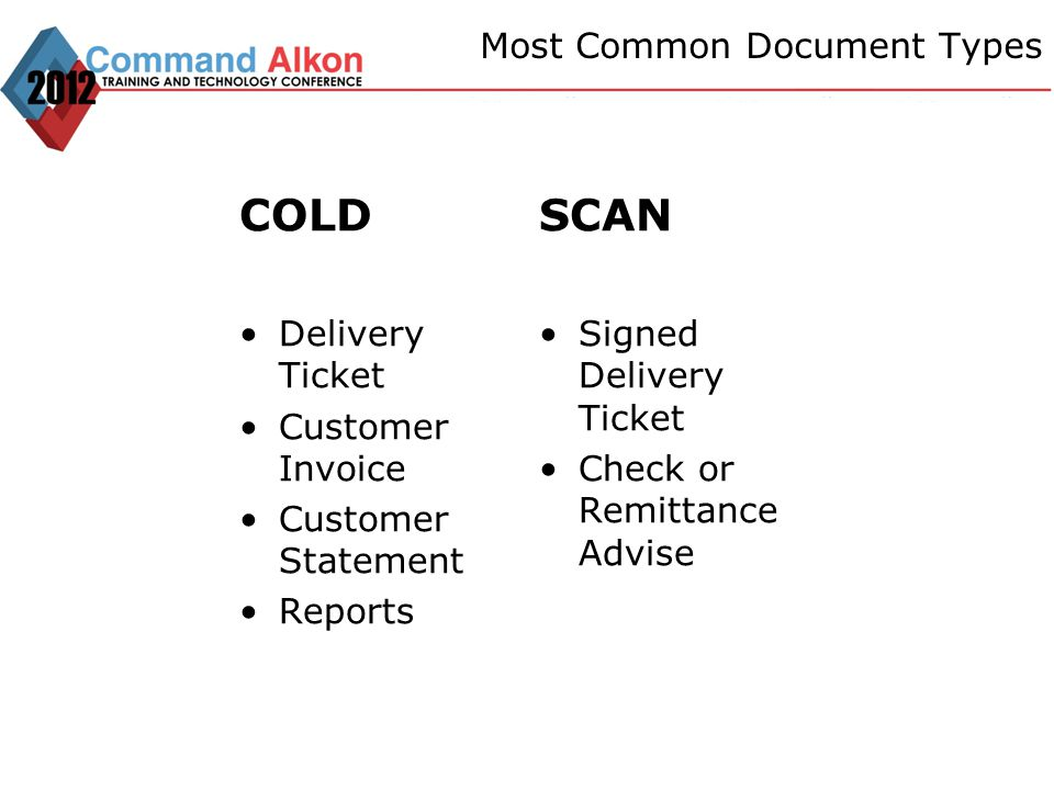 Most Common Document Types