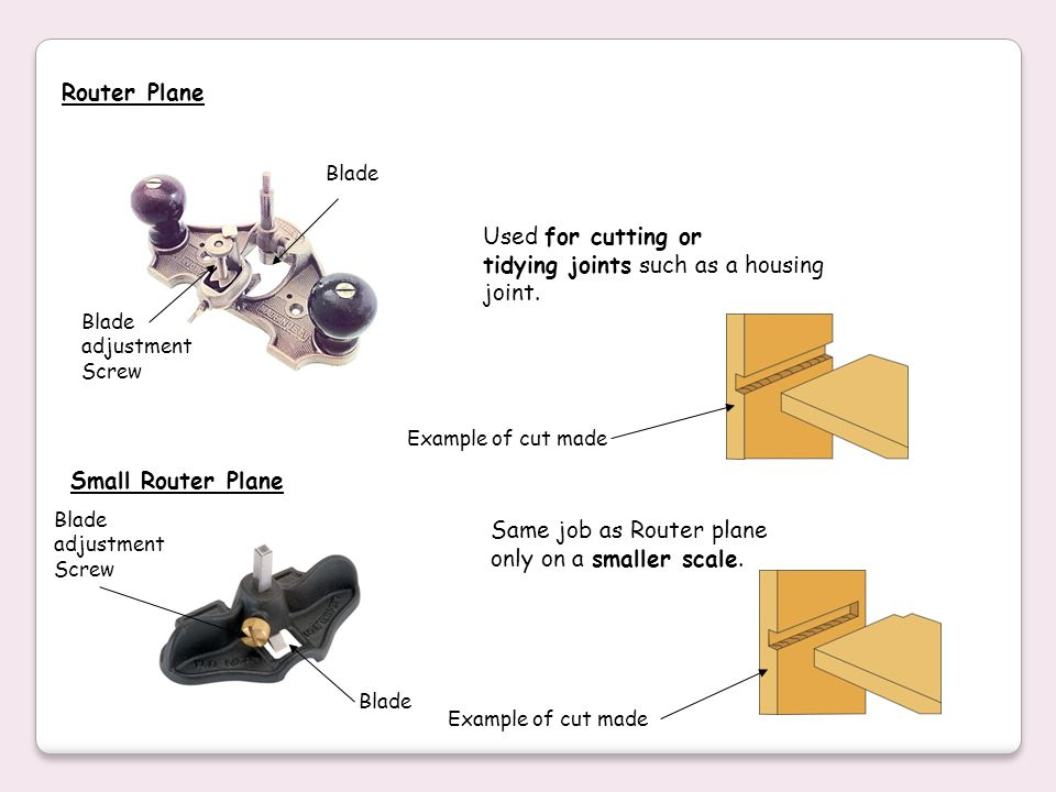 tidying joints such as a housing joint.