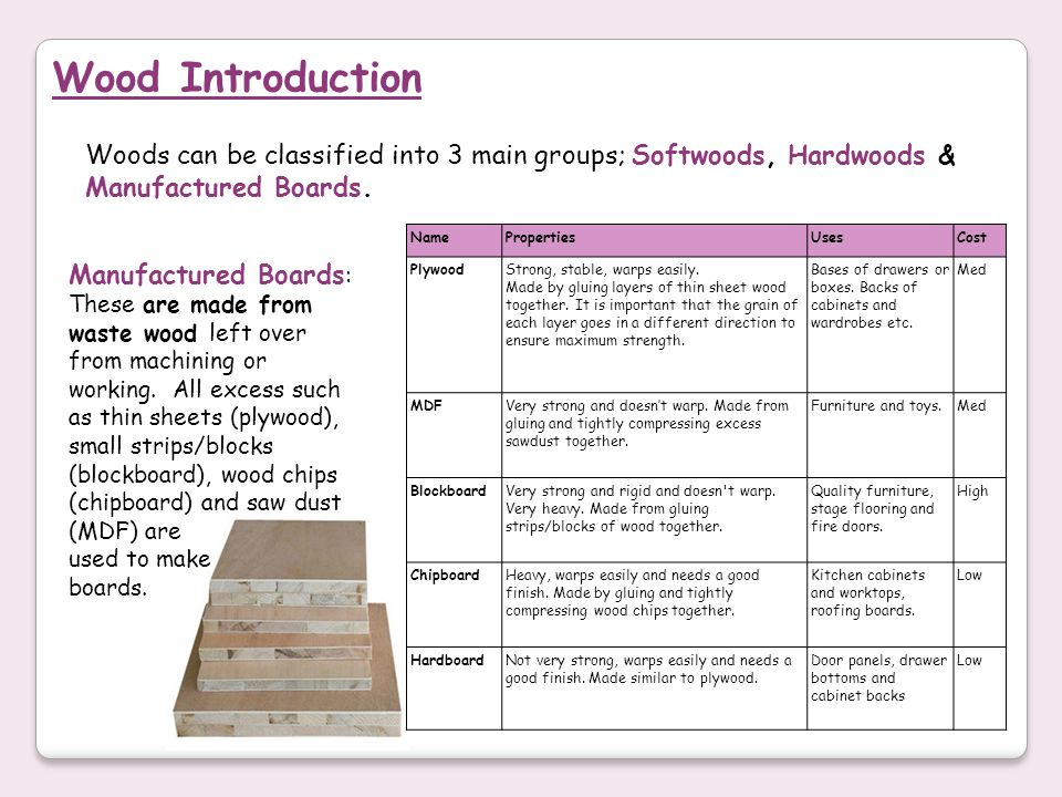 Wood Introduction Woods can be classified into 3 main groups; Softwoods, Hardwoods & Manufactured Boards.