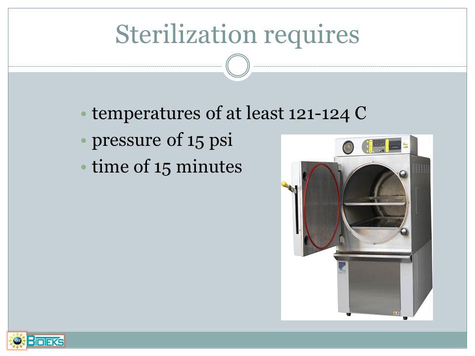 Sterilization requires