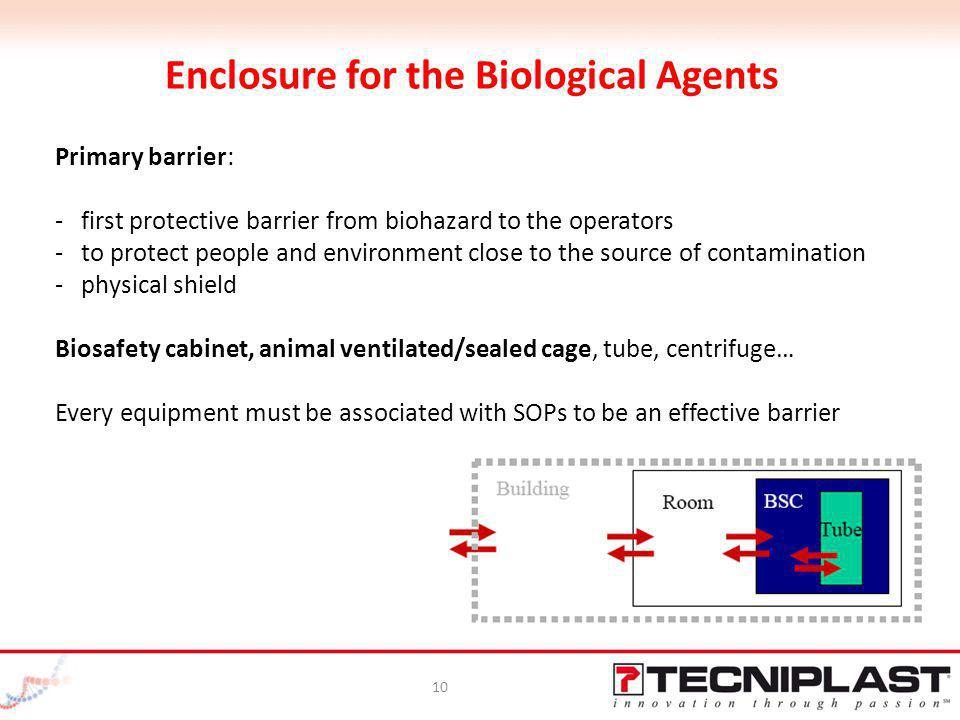 Enclosure for the Biological Agents