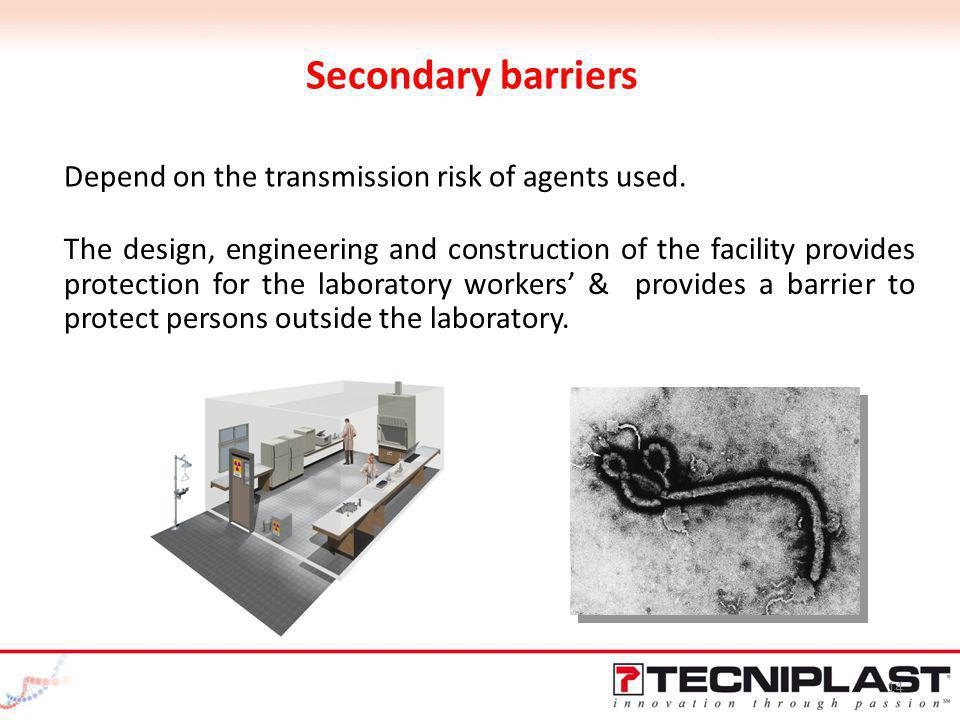 Secondary barriers Depend on the transmission risk of agents used.