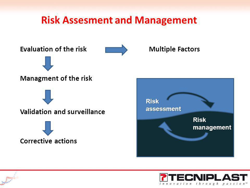 Risk Assesment and Management