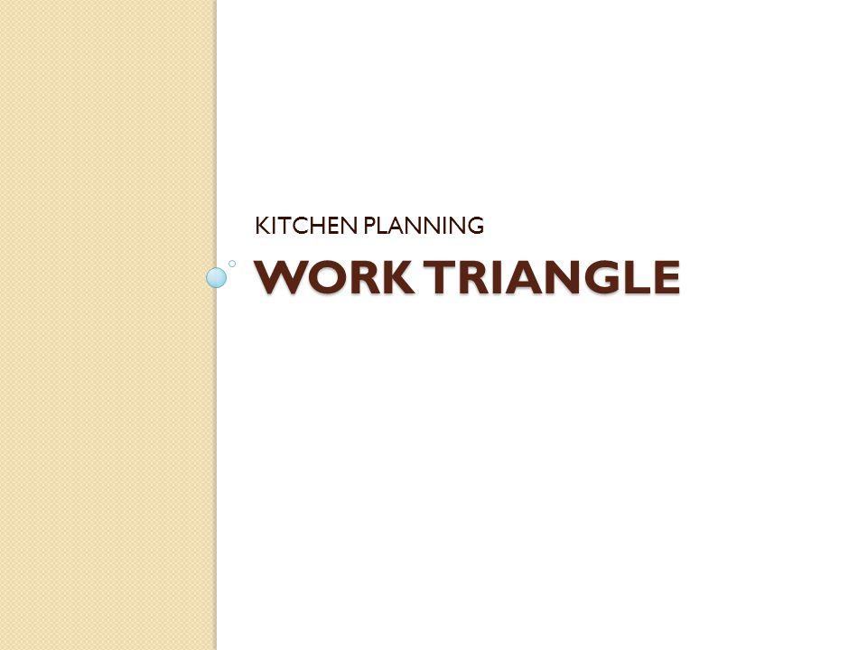 KITCHEN PLANNING WORK TRIANGLE